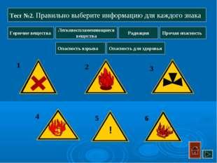 1 2 3 Легковоспламеняющиеся вещества Горючие вещества Опасность для здоровья
