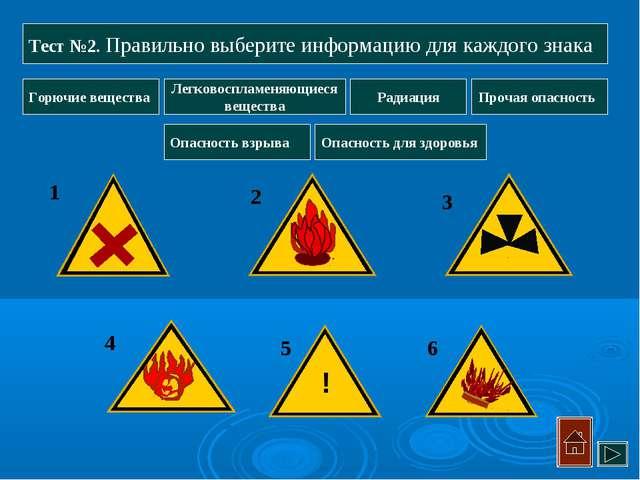 1 2 3 Легковоспламеняющиеся вещества Горючие вещества Опасность для здоровья...