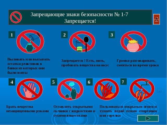Запрещающие знаки безопасности № 1-7 Запрещается! Запрещается ! Есть, пить, п...