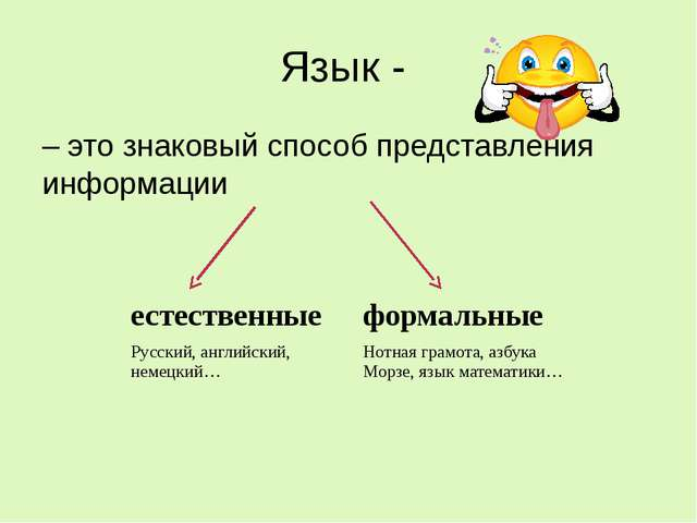 Язык - – это знаковый способ представления информации естественные формальные...
