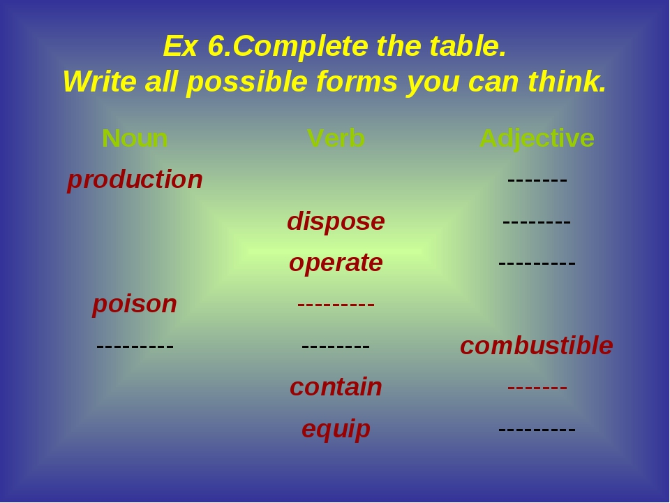 Ex 6.Complete the table. Write all possible forms you can think. NounVerbAd...