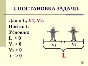 I. ПОСТАНОВКА ЗАДАЧИ. Дано: L, V1, V2. Найти: t. Условия: L > 0 V1 > 0 V2 > 0