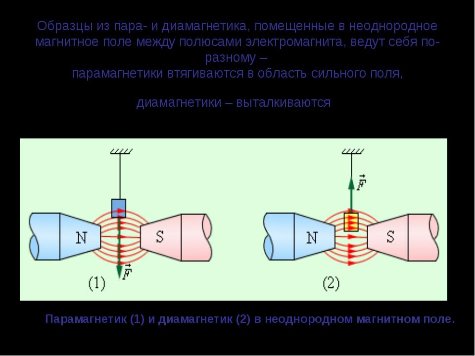 Образцы из пара- и диамагнетика, помещенные в неоднородное магнитное поле меж...