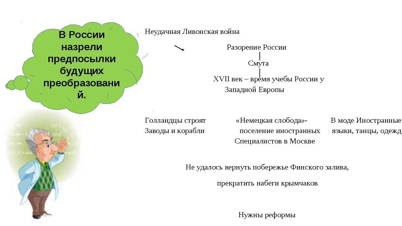 В России назрели предпосылки будущих преобразований.