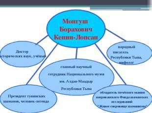 Монгуш Борахович Кенин-Лопсан главный научный сотрудник Национального музея и