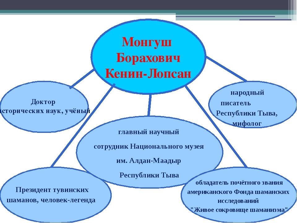 Монгуш Борахович Кенин-Лопсан главный научный сотрудник Национального музея и...
