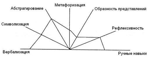 http://testoteka.narod.ru/prof/1/ris/08.jpg