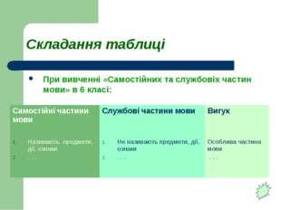 Складання таблиці При вивченні «Самостійних та службовіх частин мови» в 6 кла
