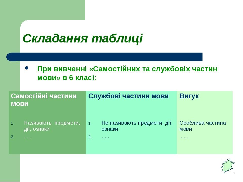 Складання таблиці При вивченні «Самостійних та службовіх частин мови» в 6 кла...