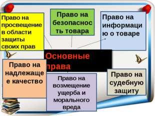 Право на информацию о товаре Основные права Право на надлежащее качество Прав