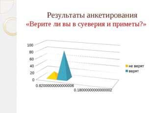 Результаты анкетирования «Верите ли вы в суеверия и приметы?»