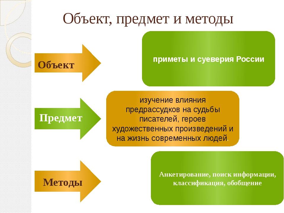 Объект, предмет и методы Объект Объект Предмет Методы приметы и суеверия Рос...