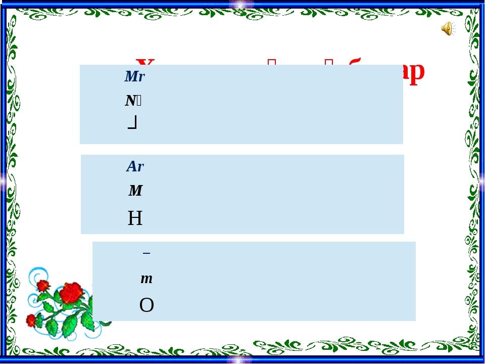 Химиялық таңбалар сөйлейді 1 – топ 2 – топ 3 – топ  Mr Nₐ ʋ Ar M H ɷ m O