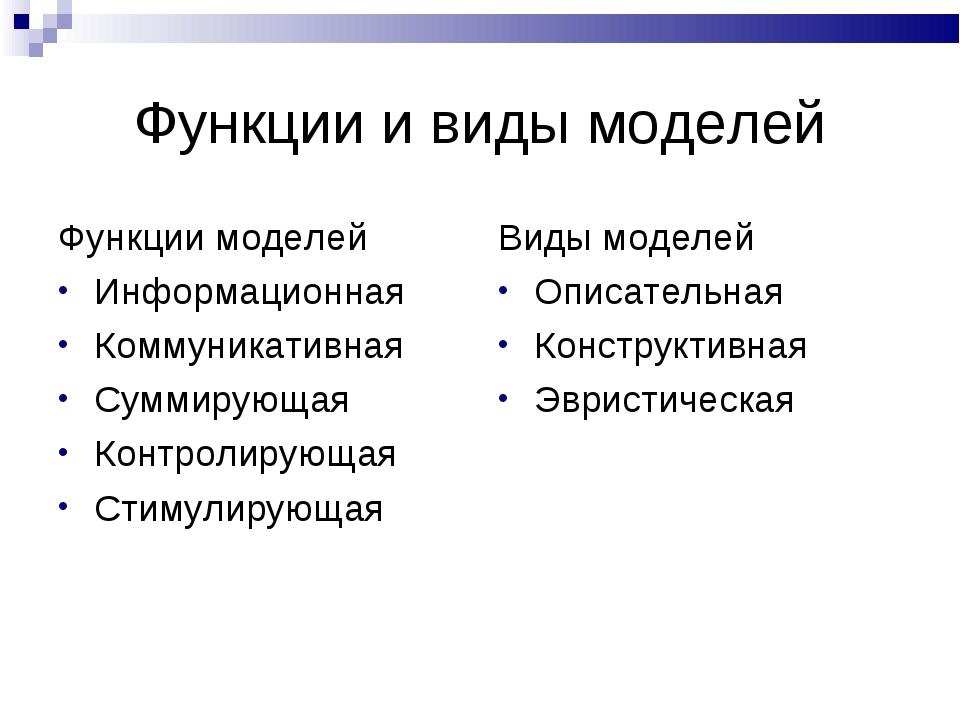 Функции и виды моделей Функции моделей Информационная Коммуникативная Суммиру...