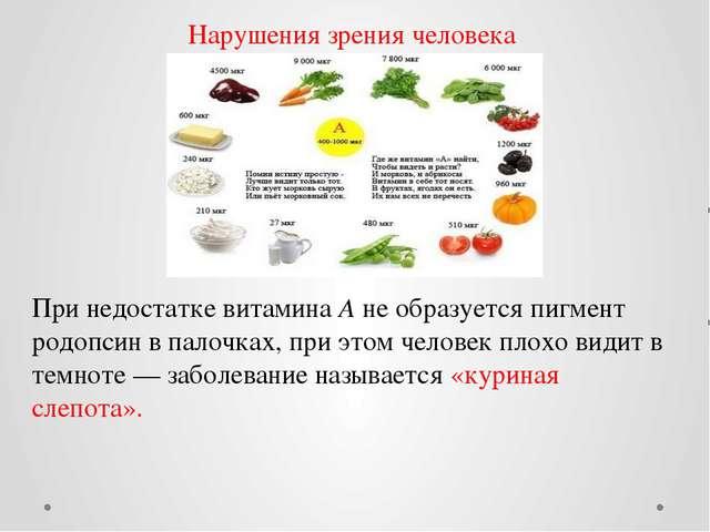 При недостатке витамина А не образуется пигмент родопсин в палочках, при этом...
