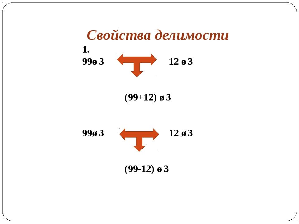 Свойства делимости 1. 99⋮3 12 ⋮3 (99+12) ⋮3 99⋮3 12 ⋮3 (99-12) ⋮3
