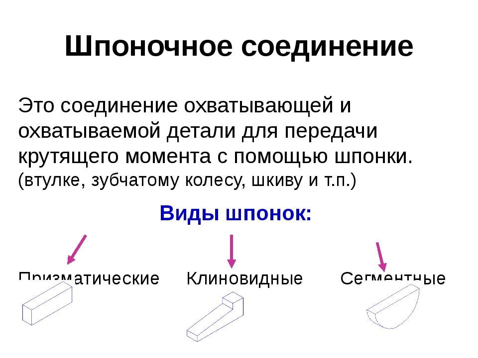 Шпоночное соединение Это соединение охватывающей и охватываемой детали для пе...