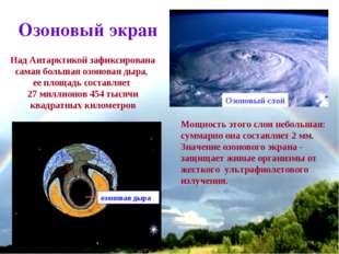 * Озоновый экран Мощность этого слоя небольшая: суммарно она составляет 2 мм.