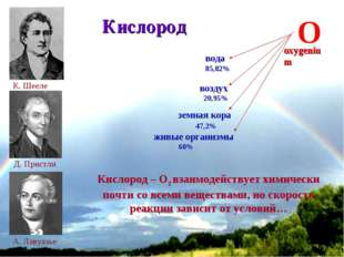 * Кислород К. Шееле Д. Пристли А. Лавуазье Кислород – O2 взаимодействует хими