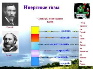 * Инертные газы Рамзай Рэлей «солнце» «новый» «недеятельный» «скрытый» «стран