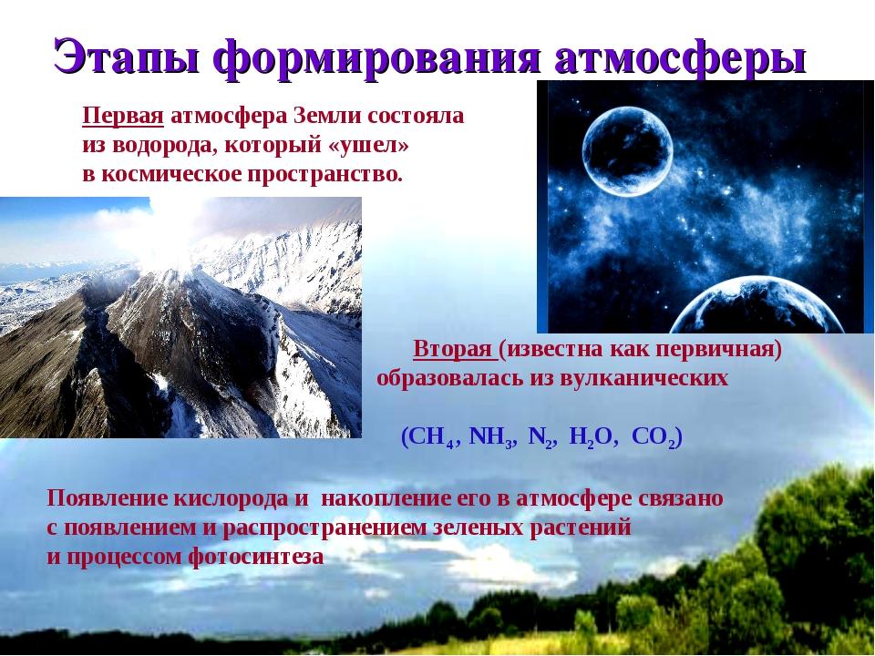 * Этапы формирования атмосферы Первая атмосфера Земли состояла из водорода, к...