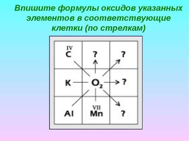 Впишите формулы оксидов указанных элементов в соответствующие клетки (по стре...