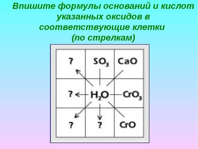 Впишите формулы оснований и кислот указанных оксидов в соответствующие клетки...