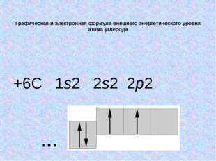 Графическая и электронная формула внешнего энергетического уровня атома угле