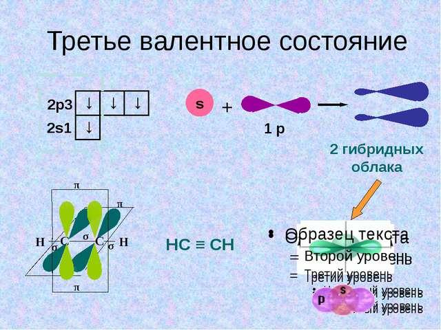 Третье валентное состояние 2 гибридных облака НС ≡ СН Н Н σ σ σ С С 2s1 2p3 +...
