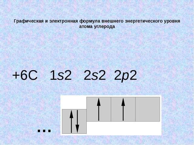 Графическая и электронная формула внешнего энергетического уровня атома угле...