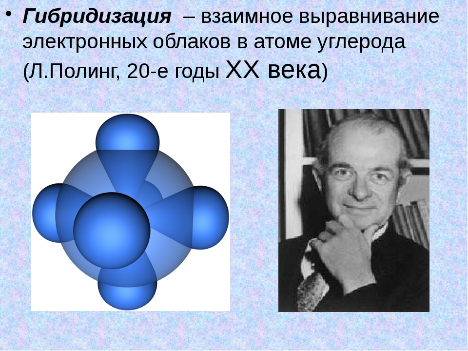 Гибридизация – взаимное выравнивание электронных облаков в атоме углерода (...