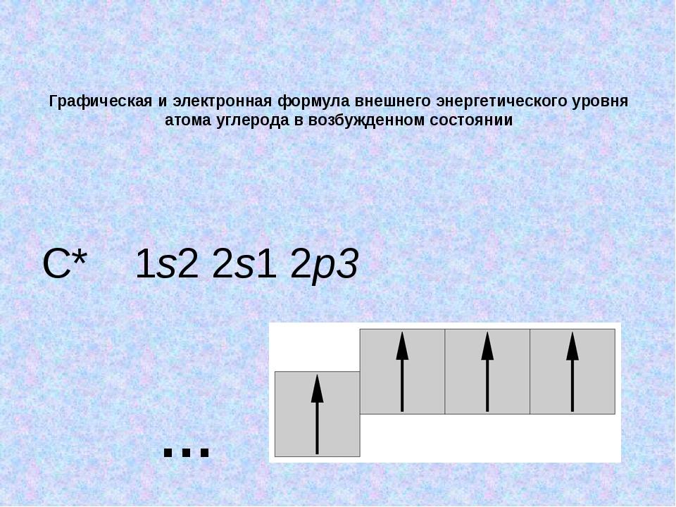 Графическая и электронная формула внешнего энергетического уровня атома углер...