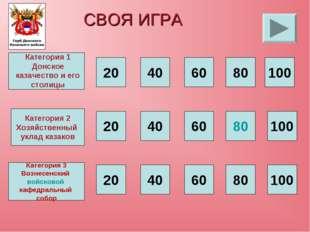 СВОЯ ИГРА 20 40 60 80 100 Категория 2 Хозяйственный уклад казаков 20 40 60 80