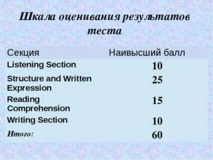 Шкала оценивания результатов теста Секция Наивысший балл Listening Section 10