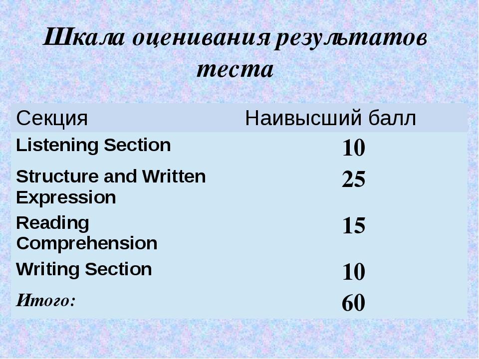 Шкала оценивания результатов теста Секция Наивысший балл Listening Section 10...