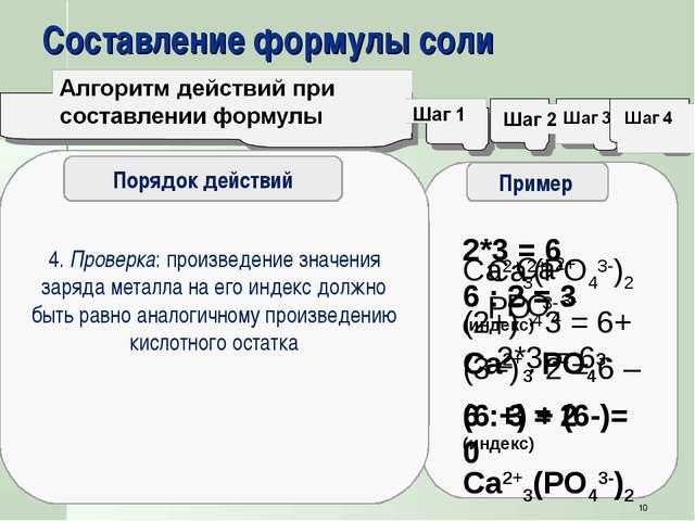 Составление формулы соли 1. Записать химические знаки металла и кислотного ос...