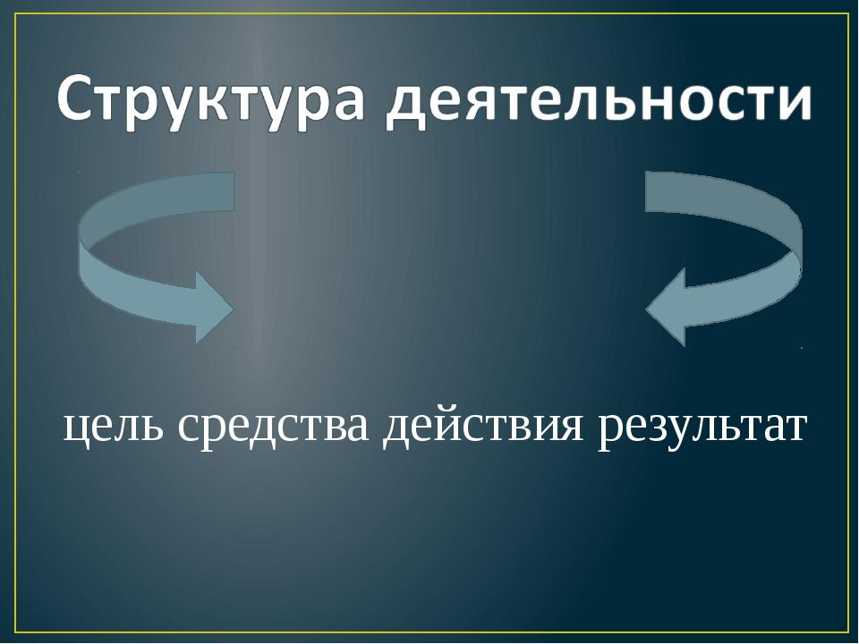 цель средства действия результат