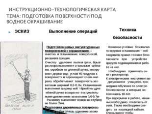 ЭСКИЗ Выполнение операций Техника безопасности  Подготовка новых оштукату