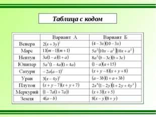 Таблица с кодом