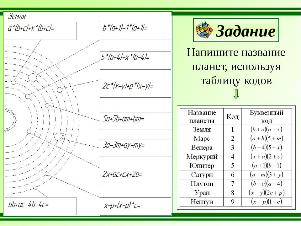Напишите название планет, используя таблицу кодов Задание