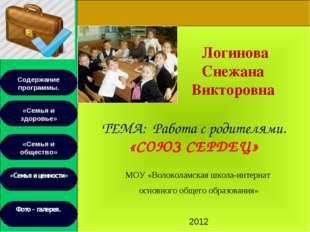 МОУ «Волоколамская школа-интернат основного общего образования» 2012 Логинов