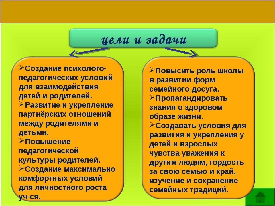 Создание психолого-педагогических условий для взаимодействия детей и родителе...