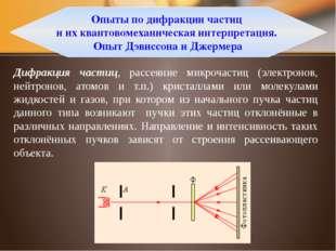Экспериментальные подтверждения гипотезы де Бройля Дифракционная картина, пол