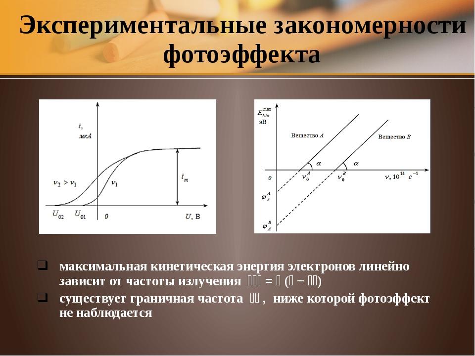 Объяснение фотоэффекта А. Эйнштейном Закономерности фотоэффекта объясняются к...