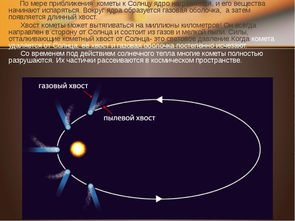 Световое давление играет существенную роль в космических и внутриатомных про...