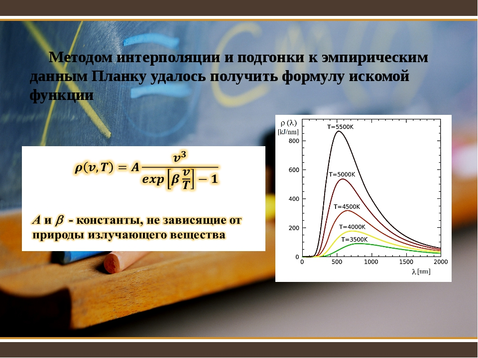 Квантовая гипотеза М. Планка М. Планк