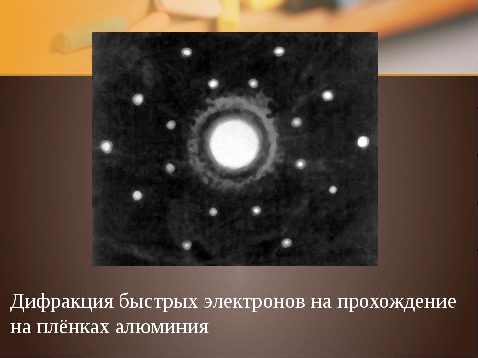Интерференция электронов а б Интерференционные картины от двух щелей, получен...