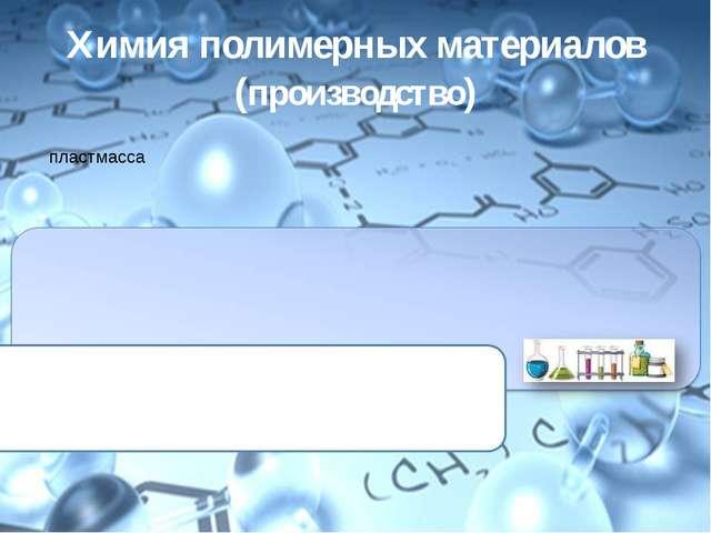 Химия полимерных материалов (производство) Математика