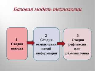 1 Стадия вызова 2 Стадия осмысления новой информации 3 Стадия рефлексии или р
