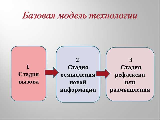 1 Стадия вызова 2 Стадия осмысления новой информации 3 Стадия рефлексии или р...